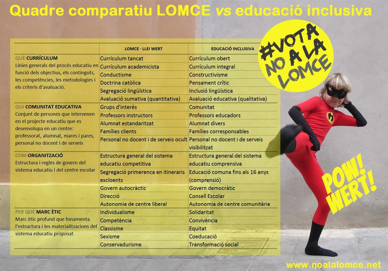 Noalalomce_net_EsquemaComparatiu_ca